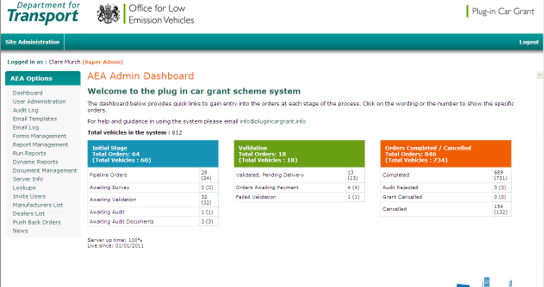 Plug-in Car Grant Scheme - Order management and reporting system