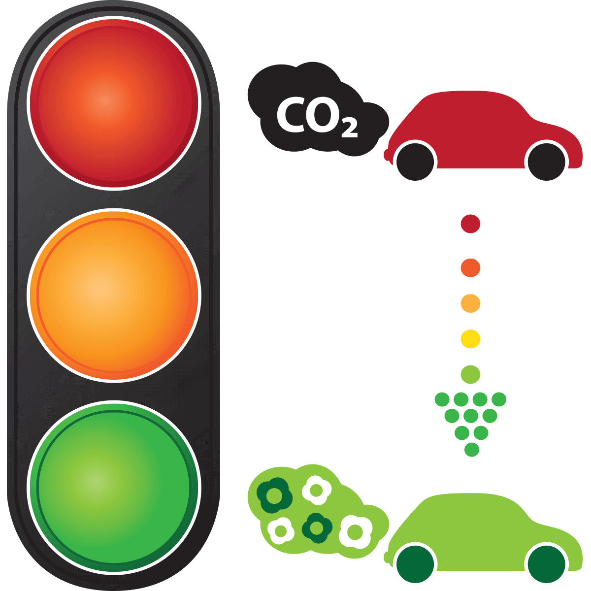Emission Standards in the EU - Beyond Euro 6
