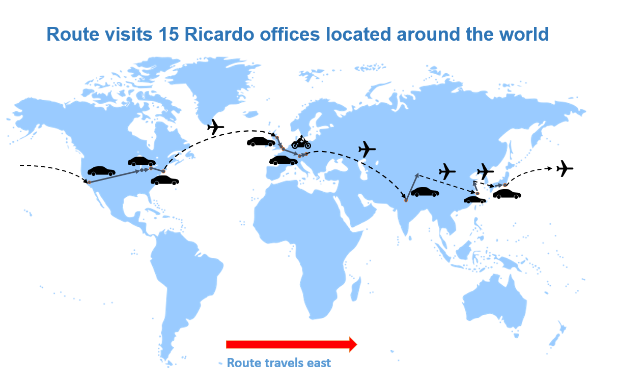 Route visits 15 Ricardo offices located around the world